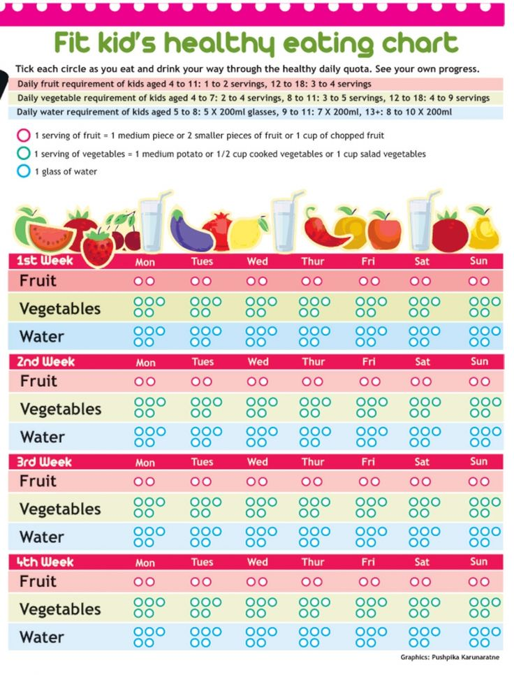 eat healthy stay healthy essay