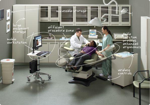 Dermatology Exam Room Design