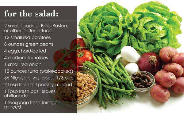Classic Salad nicoise | salade nicoise | Pinterest