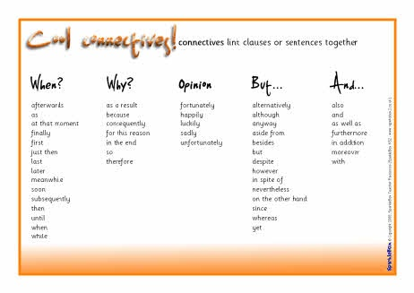 Conjunctions and transition words list worksheet from sparklebox.co.uk