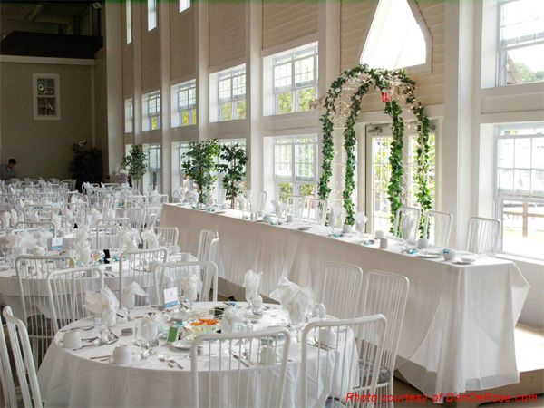 Results For Wedding Venues In Buffalo New York