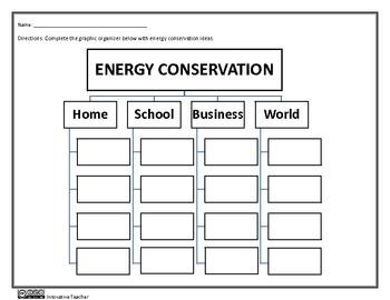 energy conservation graphic organizer worksheet. Black Bedroom Furniture Sets. Home Design Ideas