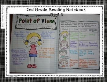 2nd Grade Reading Interactive Notebook (aligned with the CCSS) $