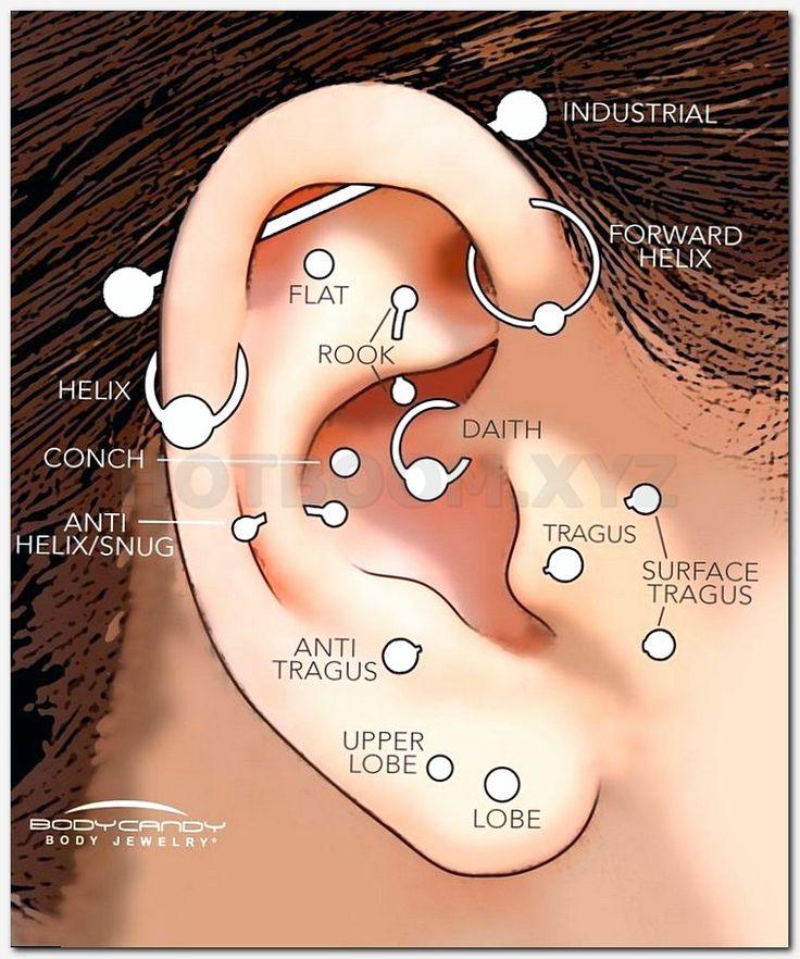 <b>como</b> <b>cuidar</b> piercing en la lengua, nose piercing placement ...