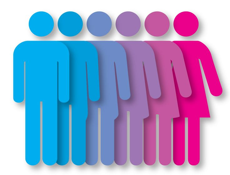 The gender-fluid generation: young people on being male, female or non-binary