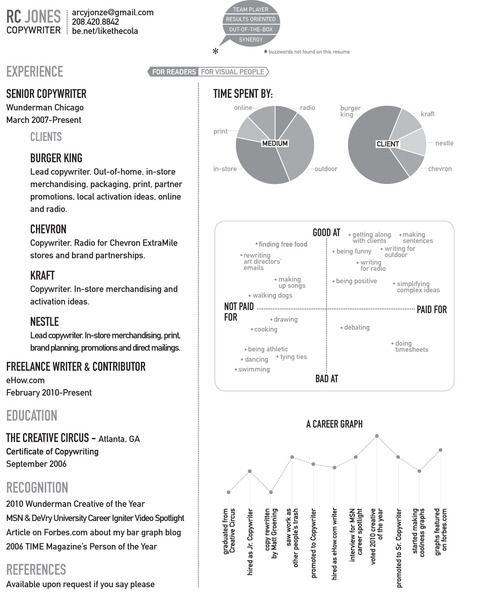 best resume i u0026 39 ve ever seen