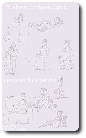 Positions for early labor and pushing