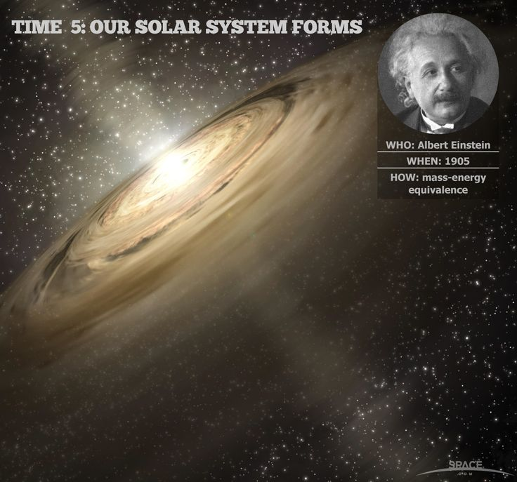 9 Billion Years After the Big Bang Credit: Artist's conception of a young solar system: NASA/JPL-California Institute of Technology; Albert Einstein photo via United States Library of Congress The earliest stars formed when the universe was only 300 million years old. They were short-lived and supermassive, composed mostly of hydrogen and helium and containing no metals. These first stars exploded into supernovas, and successive generations were created from the remains of the earlier suns...