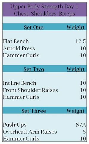 upper body strength workouts
