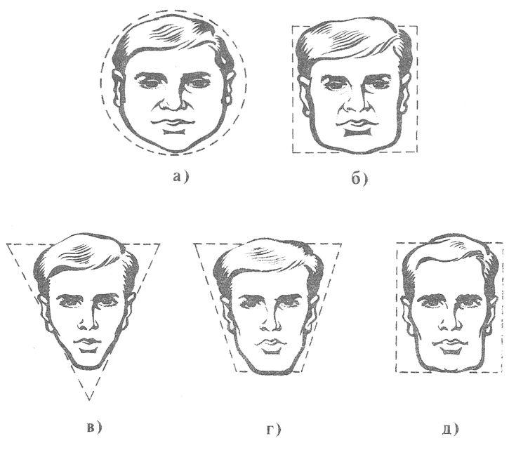 Типы причесок для треугольного лица мужчины