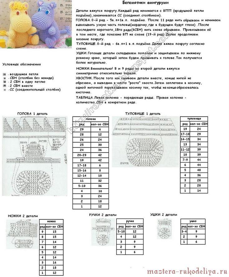 Схемы вязания амигуруми крючком для начинающих с описанием для 96