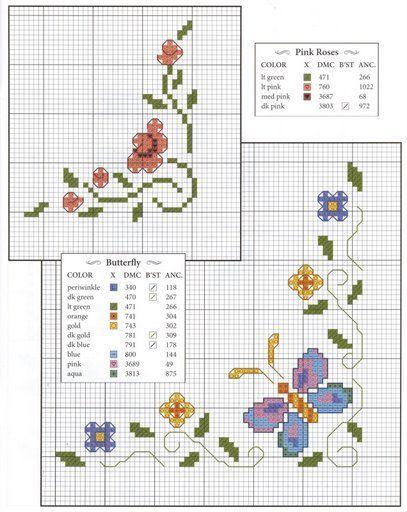 Вышивки схемы цветов на салфетках