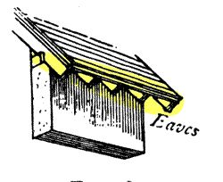 Eaves Glossary Of Classic Architecture Lesson Plans