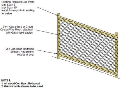 Wood Wire Fencing Outdoor Living Pinterest