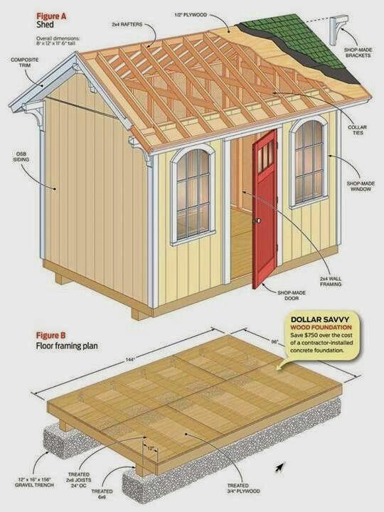 storage shed designs ideas storage shed ideas pinterest