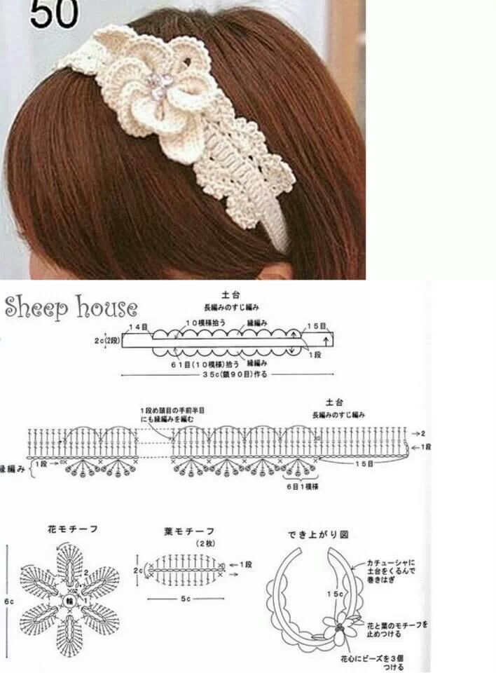 Crocheted Headband pattern Diagram Crochet - Hats, Caps, etc. Pin ...