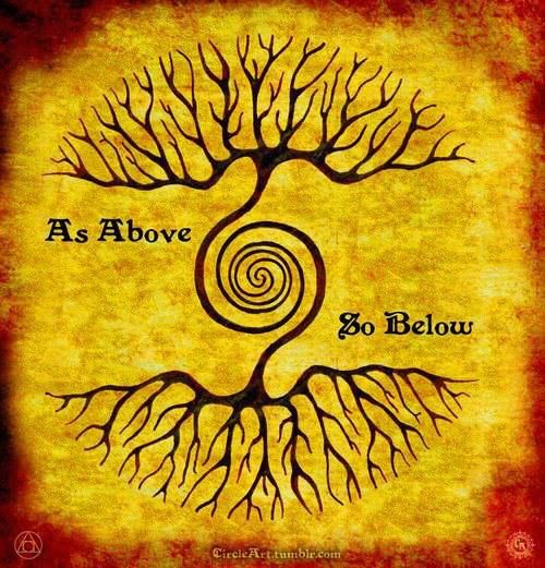 As above, so below...Spiritual Awakenings