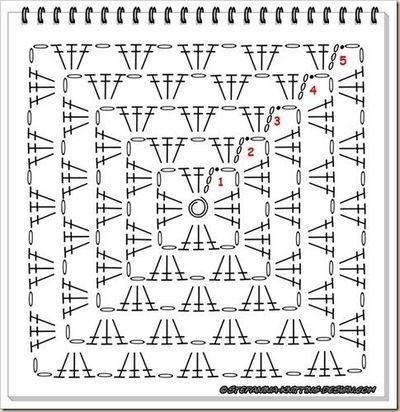 Crochet Stitches American To English : CROCHET CONVERSION CHART - Yarn Forward for Knitting