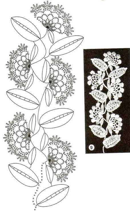Flowers and leaves, crochet patterns.  Diagrams