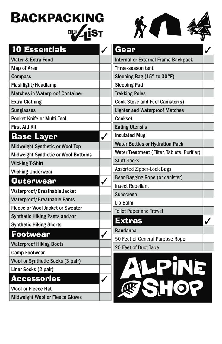 3-day Backpacking Checklist