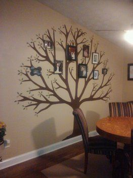 Painted Family Tree For Accent Wall Painted Wall Tree
