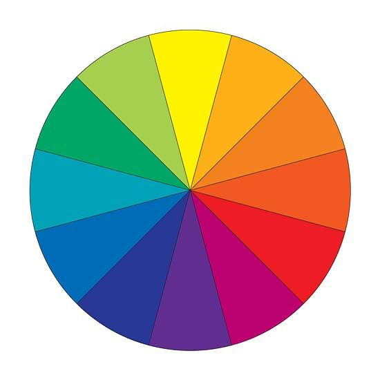 The color wheel for Picture of colour wheel