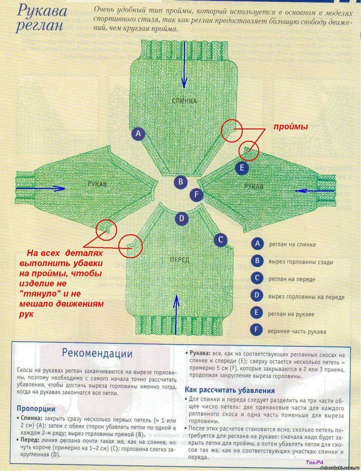 Вязание реглан снизу спицами схема 77