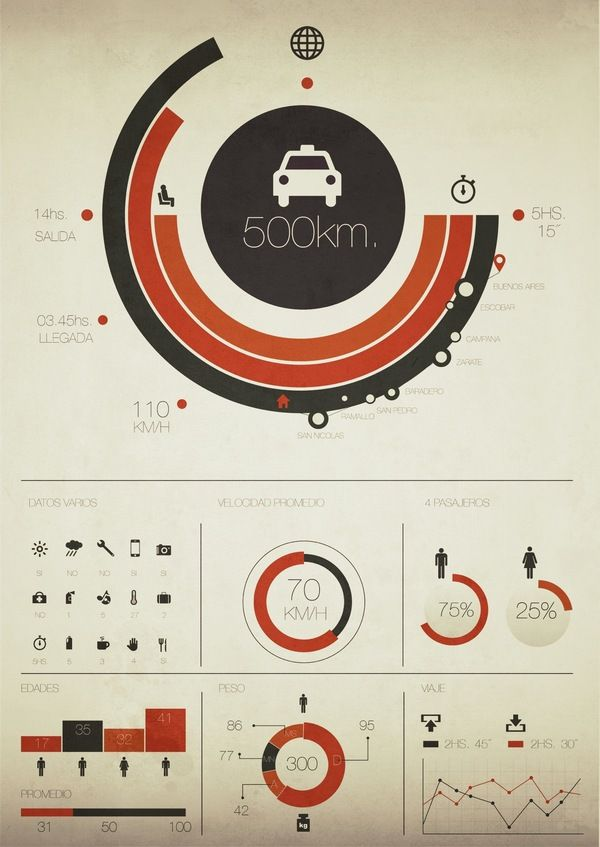 Infographic Circle Style by martin liveratore, via Behance