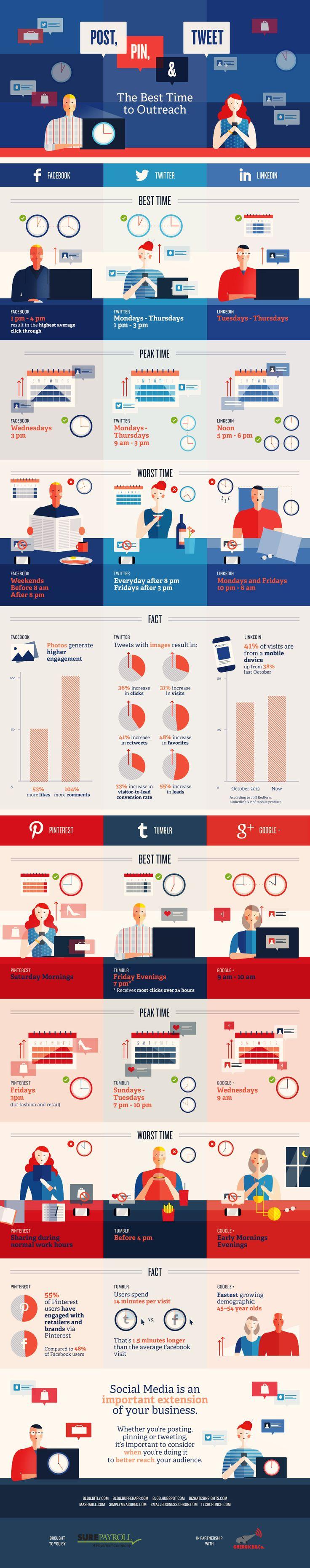 infografia_prime-time_social_media