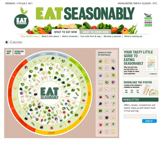 eat-seasonably-calendar.jpg (550×477) | CONCEPTS | Pinterest