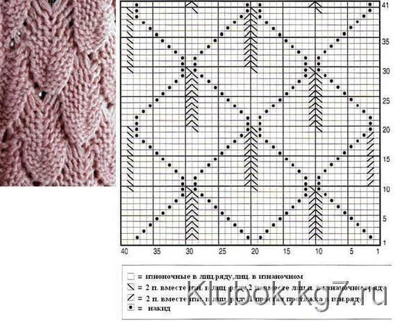 Схема узора чешуя спицами схема и описание