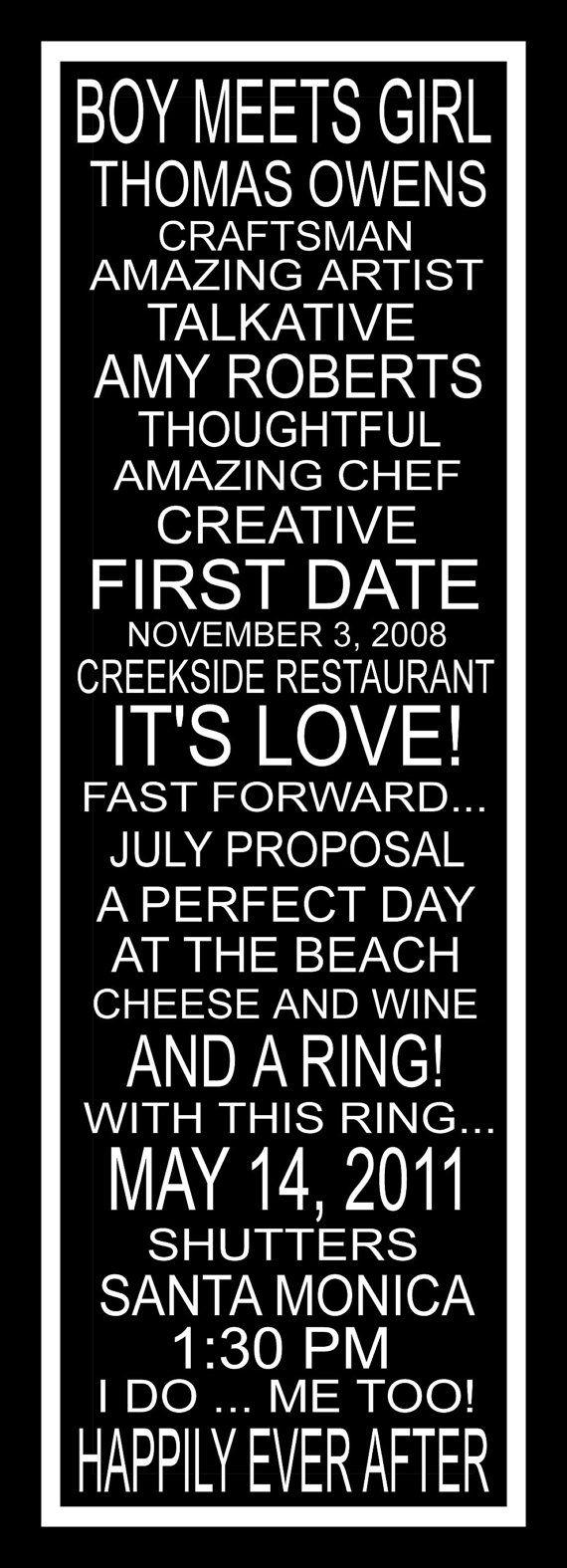 Wedding Gift Subway Art : Subway Art Sign Personalized Typography Wedding/Anniversary/Engagemen ...
