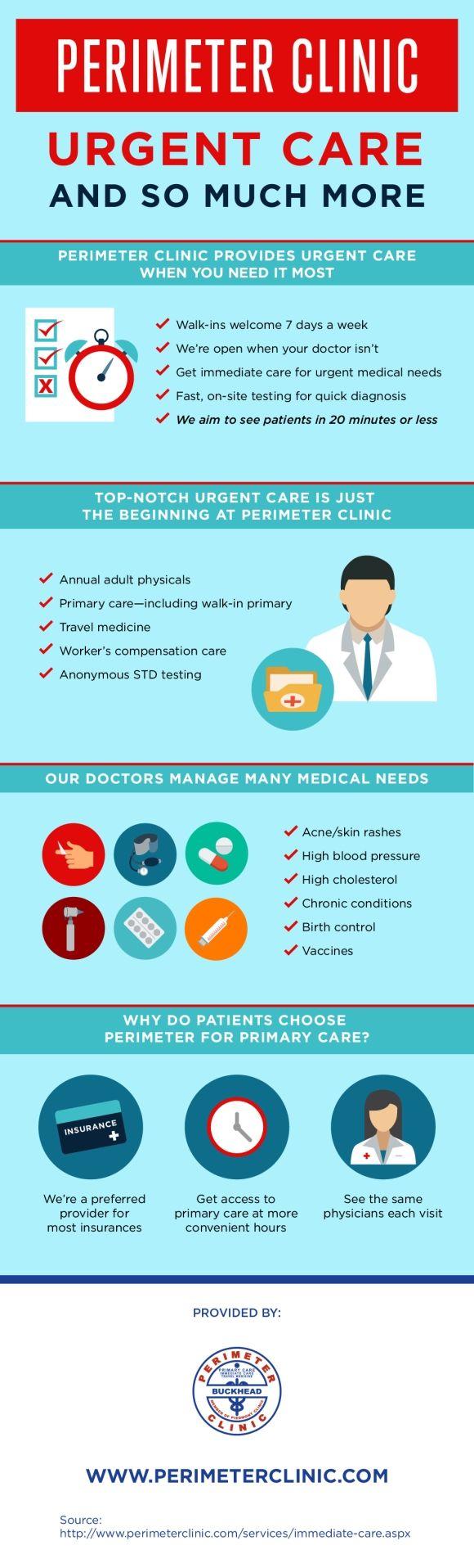 Medical infographic pdf