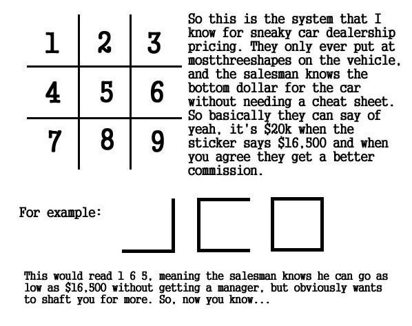 Car Dealership Cheat Sheet. http://www.macromemeless.com/pg/car-dealer-trick.html