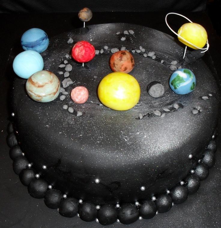 Solar System Cake Cakes Pinterest