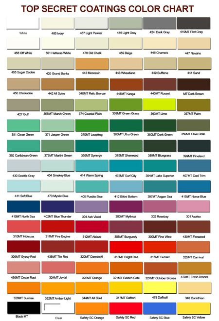 Pin by anne andersen on kitchen ideas pinterest for Colour charts for kitchens