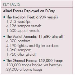 d-day facts and statistics