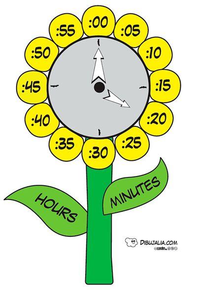 Decorar un reloj de pared plantillas recursos aula - Relojes para decorar paredes ...