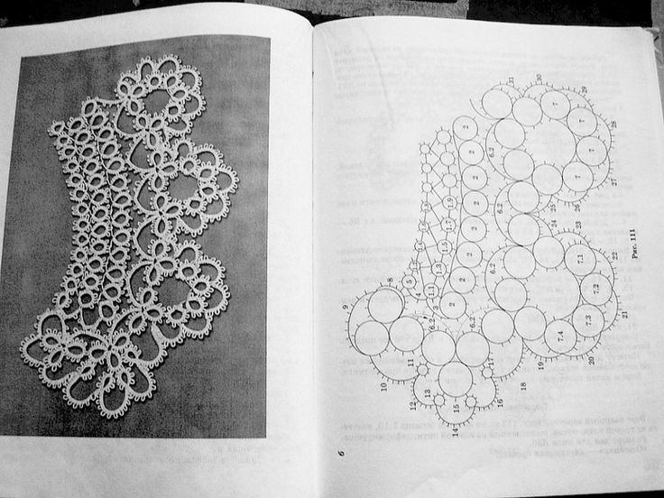 Схемы вязания фриволите 85