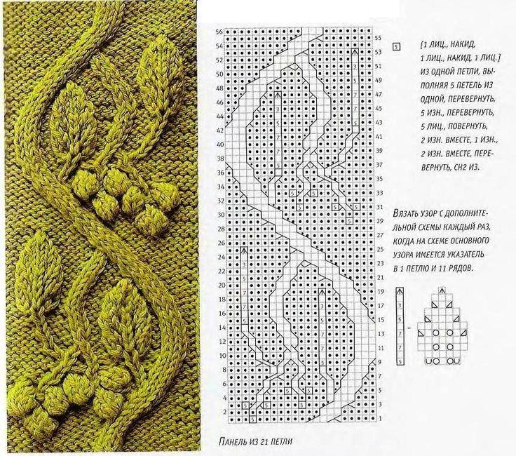 Схемы по вязанию ручному на спицах