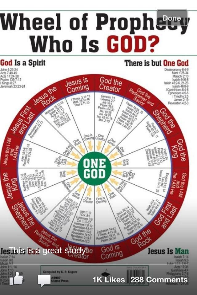 pentecostal quotes and sayings