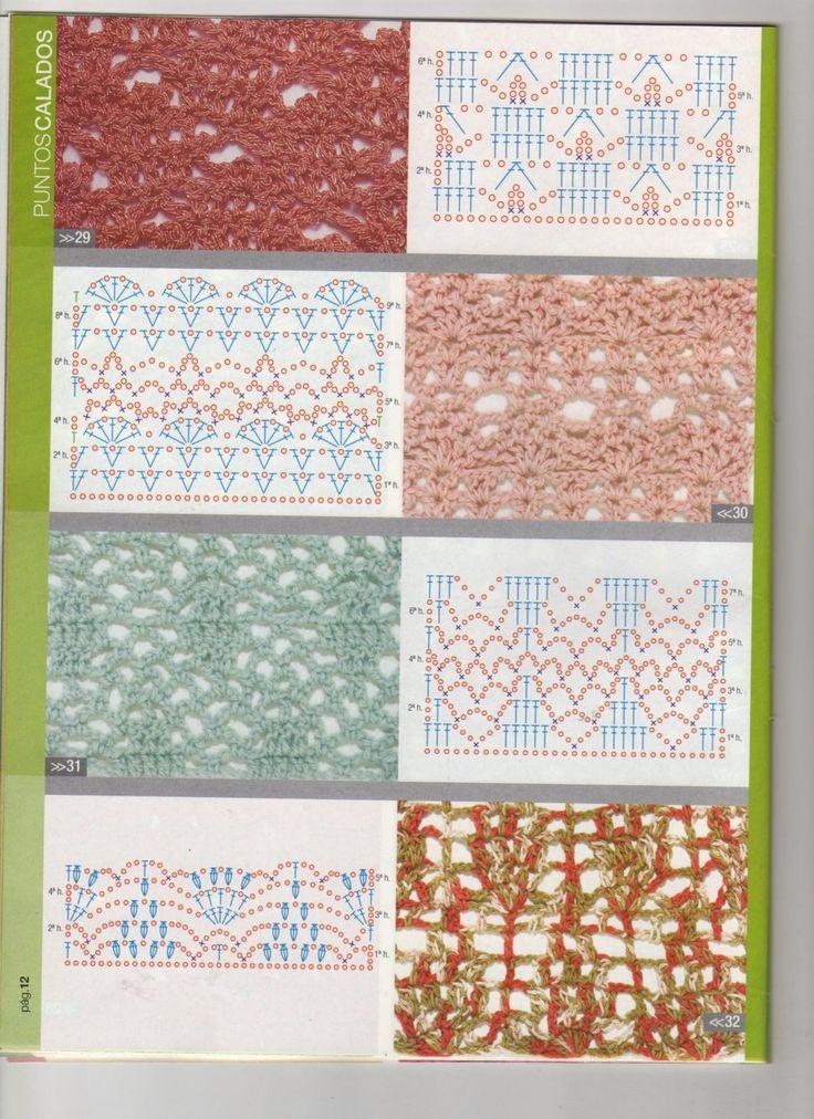 Crochet Stitches Chart : crochet stitch charts Crochet stitches Pinterest