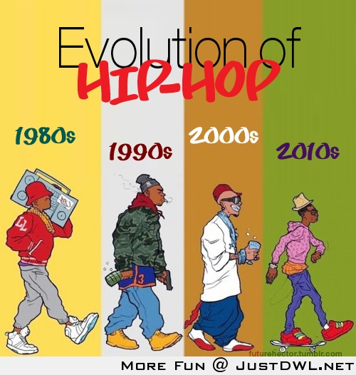 """the evolution of hip hop The evolution of hip hop dancing jimmy fallon makes his debut as host of """"the tonight show"""" with a special look at the evolution of hip hop dancing with guest star will smith share on facebook."""