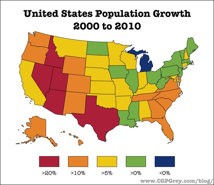 the results of the 2000 population census in the united states The information comes from the most recently available census data and includes the percentage of the overall population for individuals of various backgrounds population of the united states by race and hispanic/latino origin, census 2000 and july 1, 2005.
