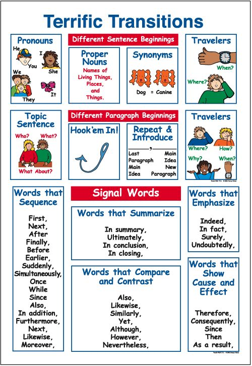 Classroom Transition Ideas ~ Pin by cristina cabal on writing ideas pinterest