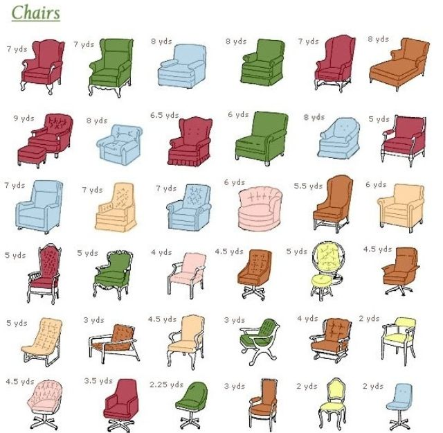 Pin by lynn rogue on interior design pinterest for Interior design reference manual