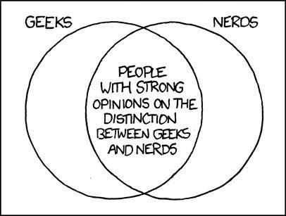 Geeks vs Nerds