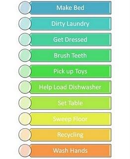 10 chores preschoolers can do