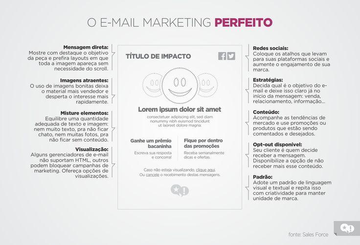 O email marketing perfeito