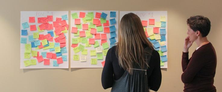 Nordstrom Innovation Lab